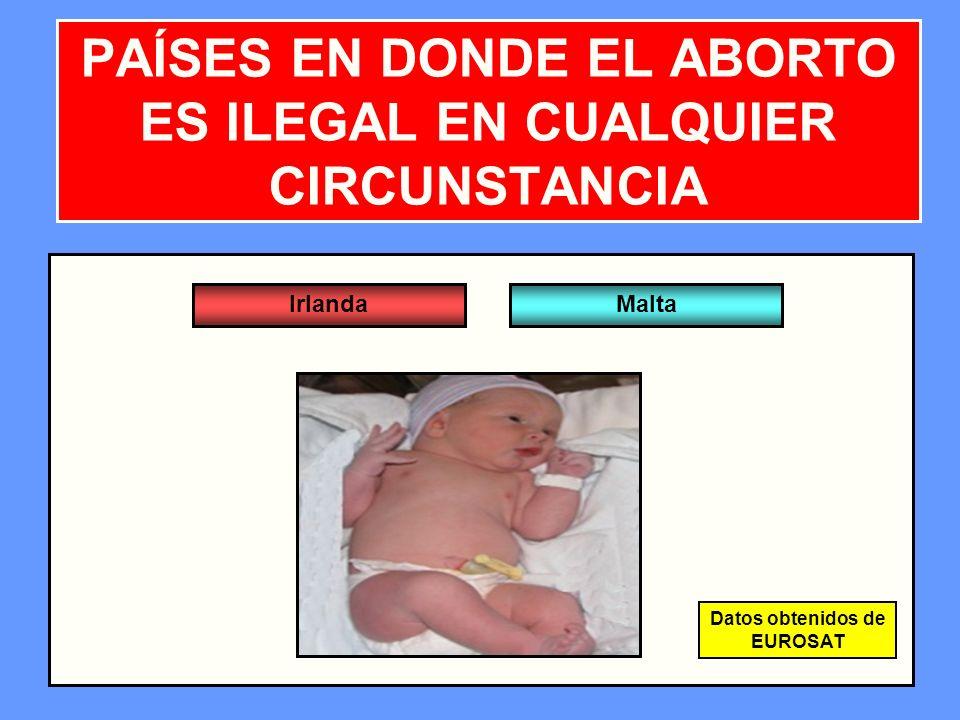 30 PAÍSES EN DONDE EL ABORTO ES ILEGAL EN CUALQUIER CIRCUNSTANCIA IrlandaMalta Datos obtenidos de EUROSAT