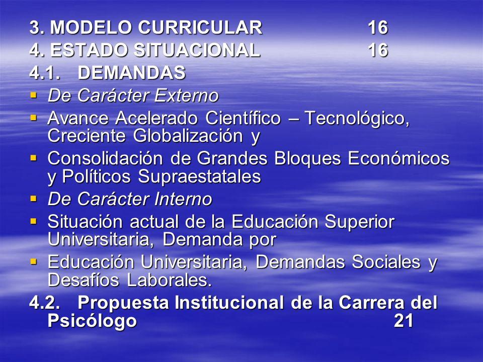 3. MODELO CURRICULAR 16 4. ESTADO SITUACIONAL16 4.1.DEMANDAS De Carácter Externo De Carácter Externo Avance Acelerado Científico – Tecnológico, Crecie