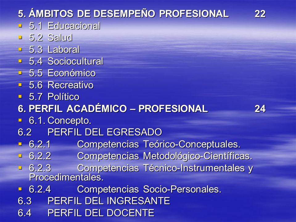 5. ÁMBITOS DE DESEMPEÑO PROFESIONAL22 5.1Educacional 5.1Educacional 5.2 Salud 5.2 Salud 5.3Laboral 5.3Laboral 5.4Sociocultural 5.4Sociocultural 5.5Eco