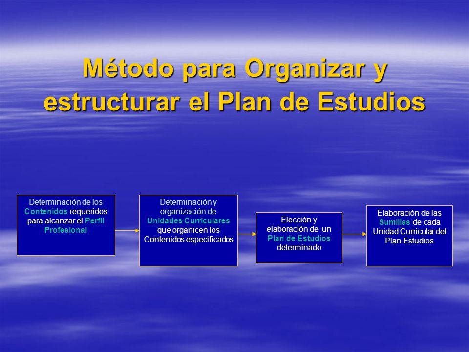 Método para Organizar y estructurar el Plan de Estudios Determinación de los Contenidos requeridos para alcanzar el Perfil Profesional Determinación y