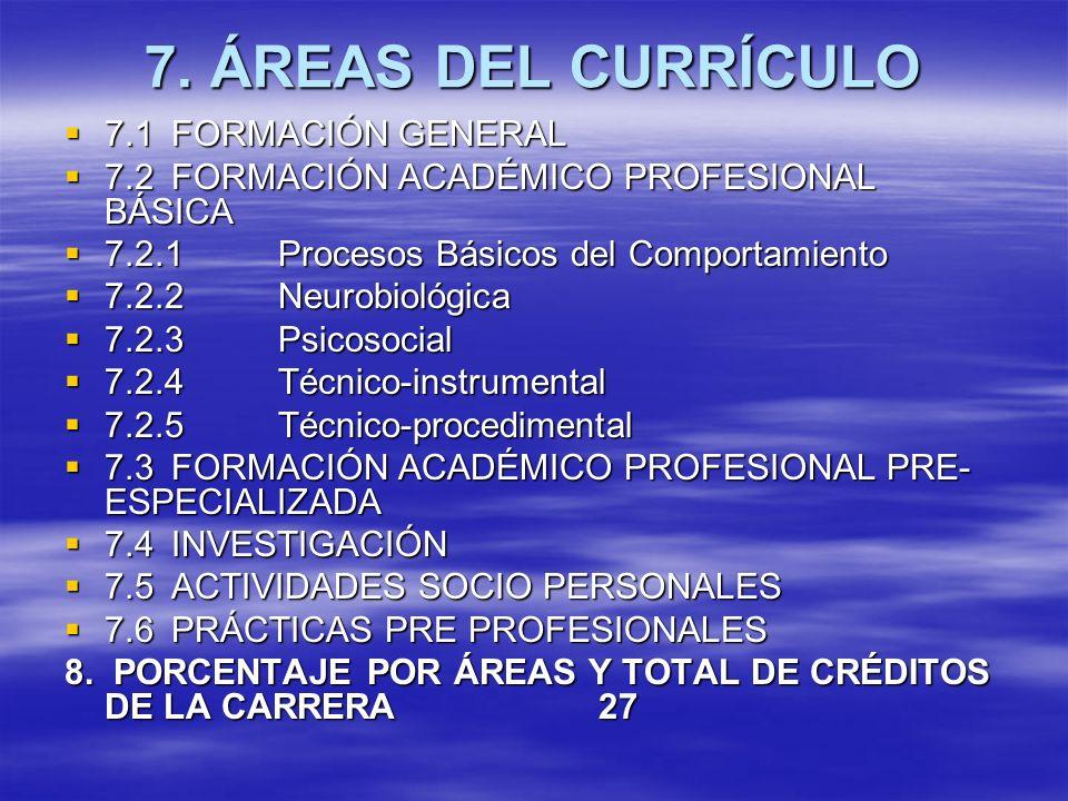7. ÁREAS DEL CURRÍCULO 7.1FORMACIÓN GENERAL 7.1FORMACIÓN GENERAL 7.2FORMACIÓN ACADÉMICO PROFESIONAL BÁSICA 7.2FORMACIÓN ACADÉMICO PROFESIONAL BÁSICA 7