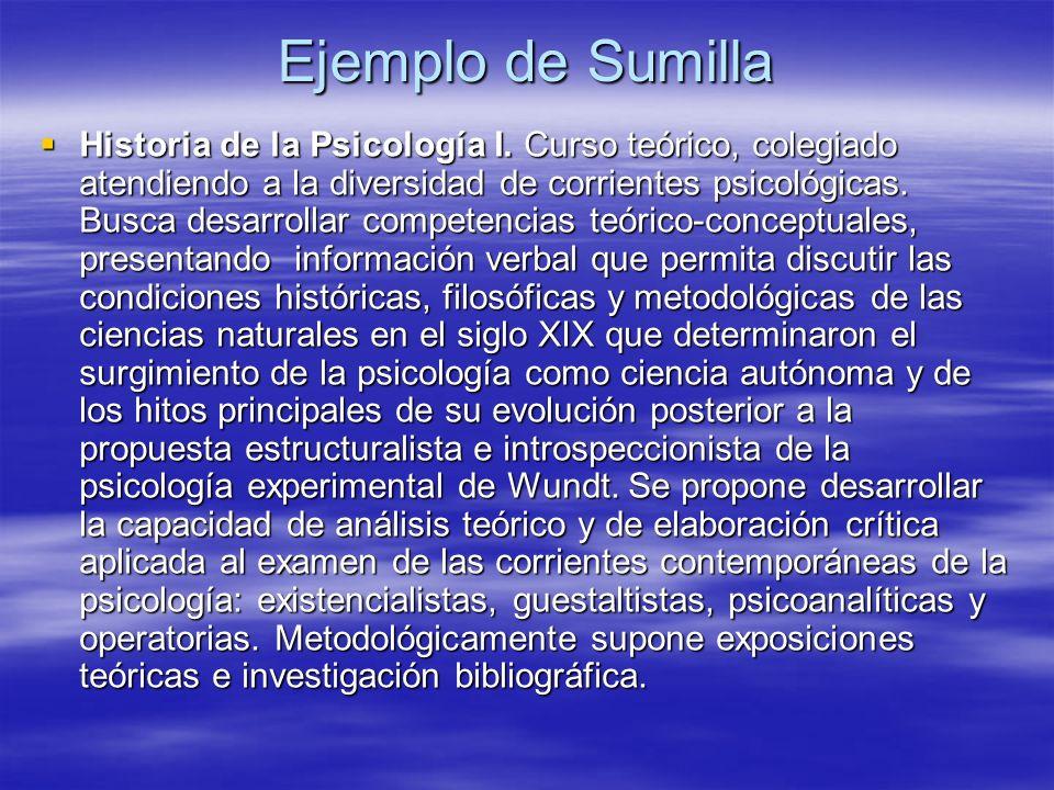Ejemplo de Sumilla Historia de la Psicología I.