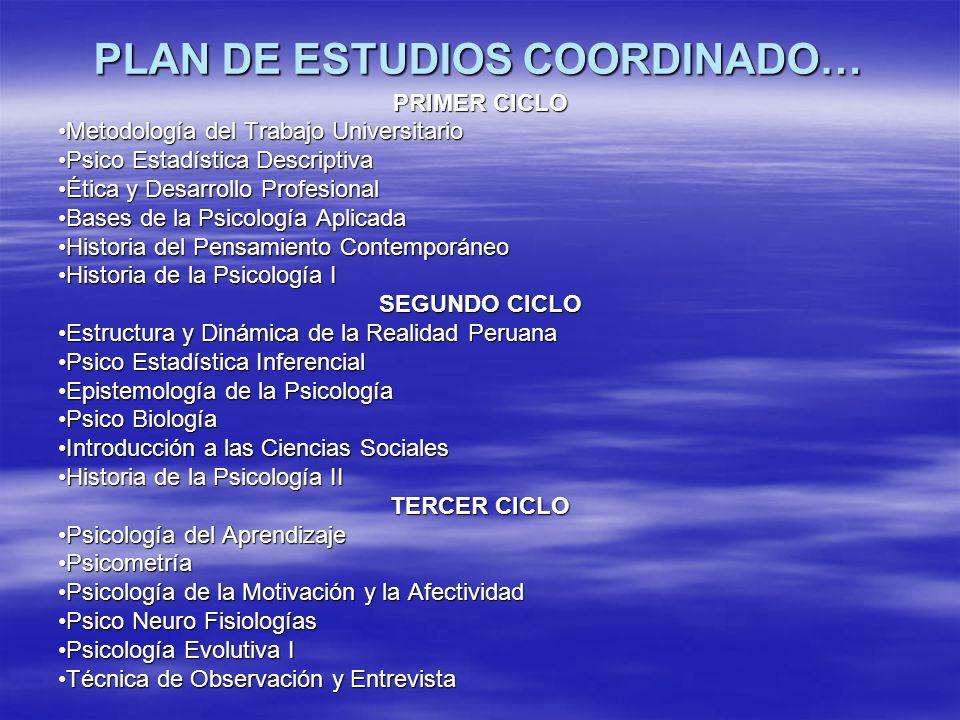 PLAN DE ESTUDIOS COORDINADO… PRIMER CICLO Metodología del Trabajo Universitario Psico Estadística Descriptiva Ética y Desarrollo Profesional Bases de