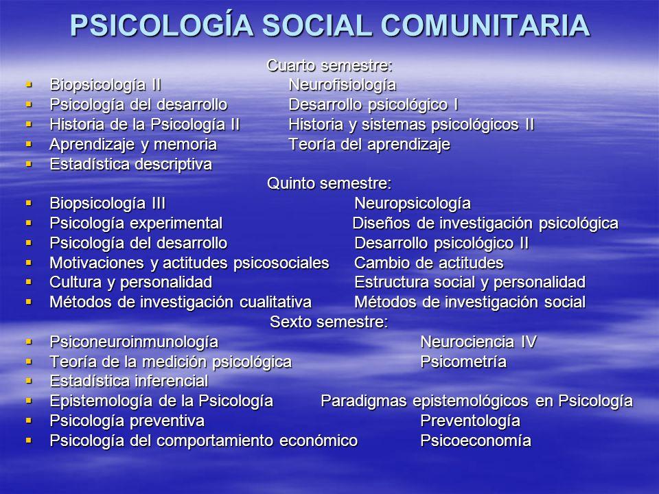 PSICOLOGÍA SOCIAL COMUNITARIA Sétimo semestre: Evaluación de la personalidad Evaluación de la personalidad Ética profesional Ética profesional Psicología clínica o Psicología de la Salud.