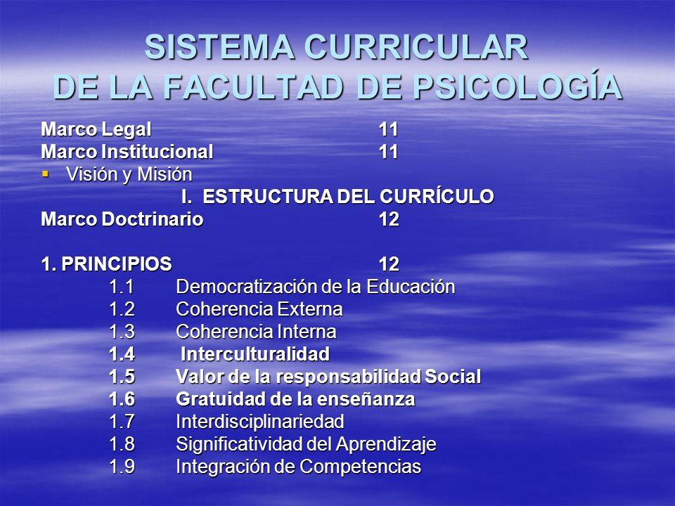 SISTEMA CURRICULAR DE LA FACULTAD DE PSICOLOGÍA Marco Legal11 Marco Institucional11 Visión y Misión Visión y Misión I. ESTRUCTURA DEL CURRÍCULO Marco