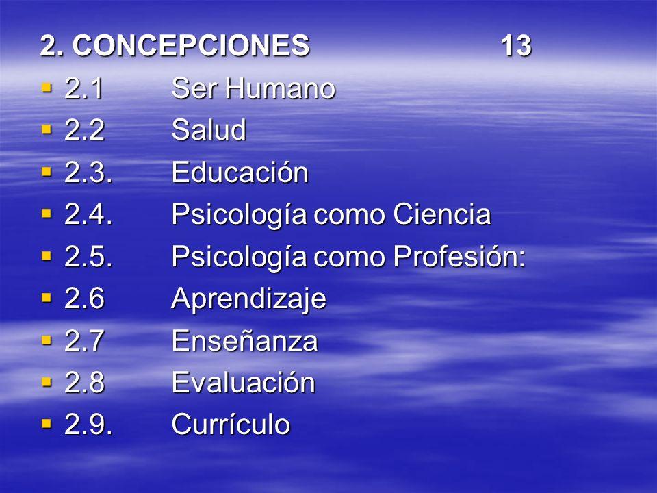 2. CONCEPCIONES13 2.1Ser Humano 2.1Ser Humano 2.2Salud 2.2Salud 2.3.Educación 2.3.Educación 2.4.Psicología como Ciencia 2.4.Psicología como Ciencia 2.