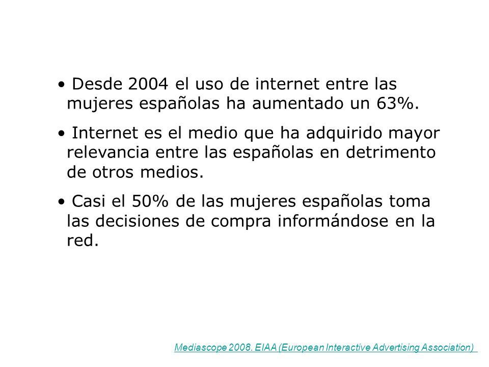 Desde 2004 el uso de internet entre las mujeres españolas ha aumentado un 63%. Internet es el medio que ha adquirido mayor relevancia entre las españo