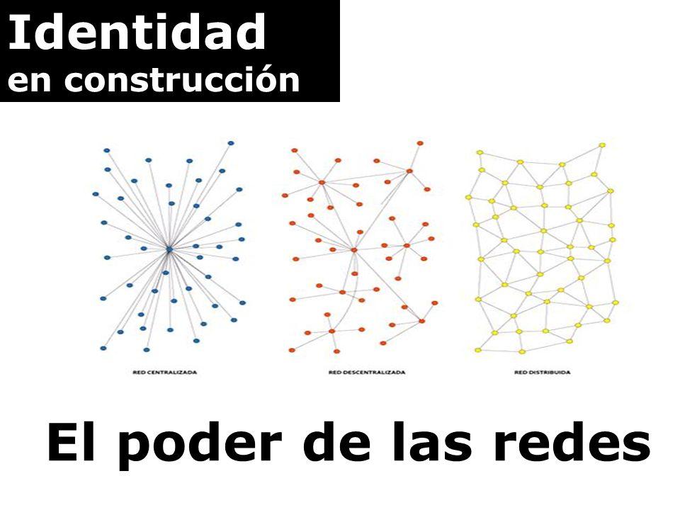 Identidad en construcción El poder de las redes