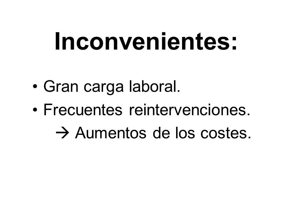 Inconvenientes: Gran carga laboral. Frecuentes reintervenciones. Aumentos de los costes.