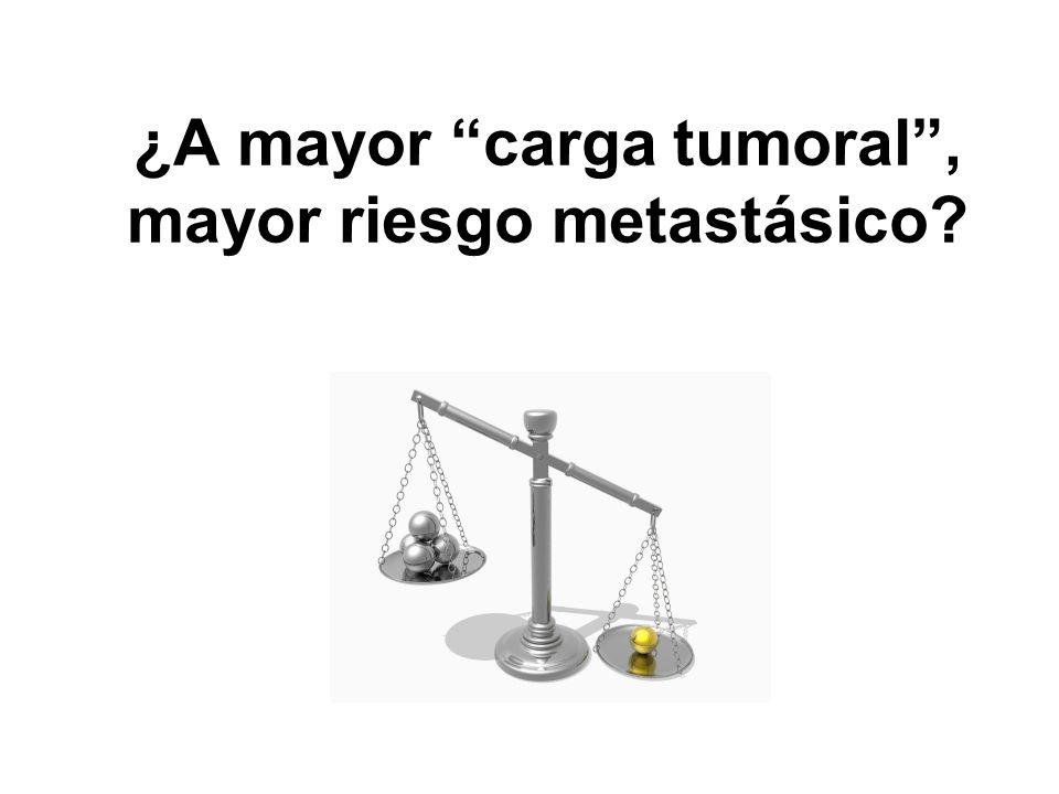 ¿A mayor carga tumoral, mayor riesgo metastásico?