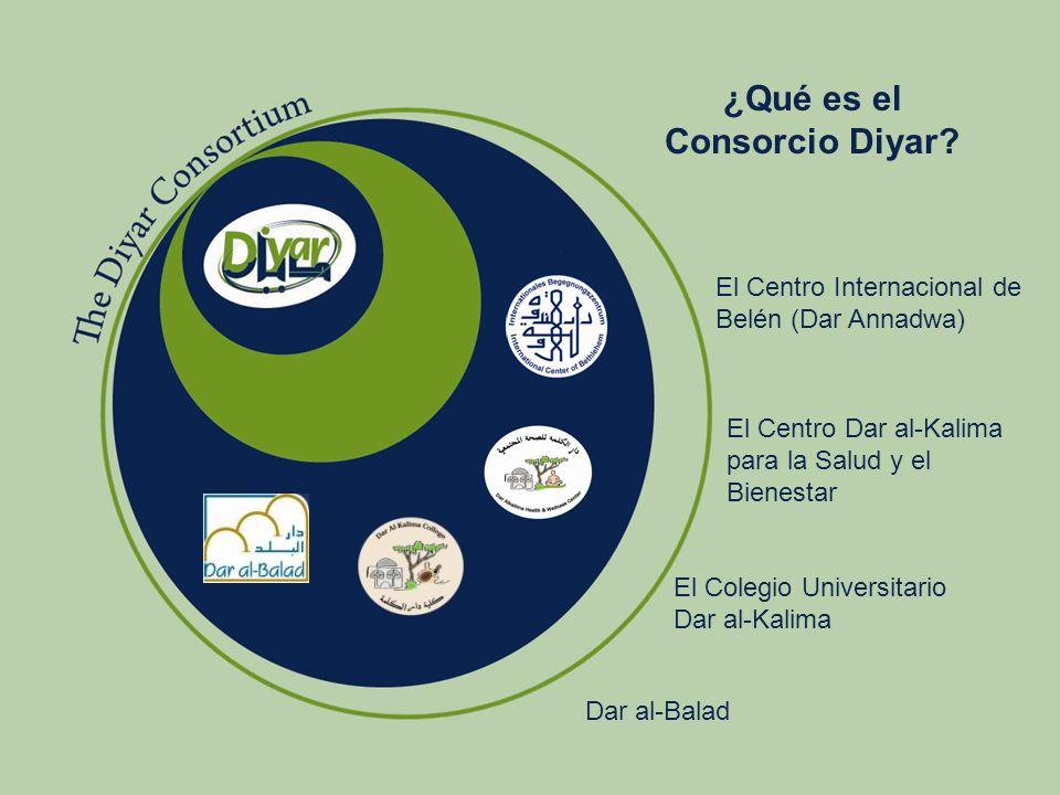 Salud para la comunidad www.daralkalima.org/eng Azwaj para las familias jóvenes Ajyal para los ciudadanos de edad avanzada Estar en forma para las mujeres
