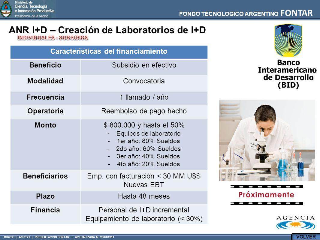 MINCYT | ANPCYT | PRESENTACION FONTAR | ACTUALIZADA AL 26/04/2011 FONDO TECNOLOGICO ARGENTINO FONTAR ANR I+D – Creación de Laboratorios de I+D Características del financiamiento BeneficioSubsidio en efectivo ModalidadConvocatoria Frecuencia1 llamado / año OperatoriaReembolso de pago hecho Monto$ 800.000 y hasta el 50% -Equipos de laboratorio -1er año: 80% Sueldos -2do año: 60% Sueldos -3er año: 40% Sueldos -4to año: 20% Sueldos BeneficiariosEmp.