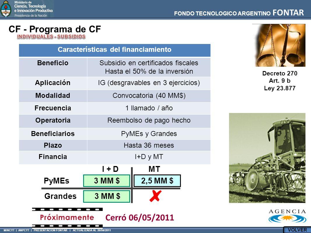 MINCYT | ANPCYT | PRESENTACION FONTAR | ACTUALIZADA AL 26/04/2011 FONDO TECNOLOGICO ARGENTINO FONTAR I + DMT PyMEs Grandes 3 MM $ 2,5 MM $ CF - Programa de CF Decreto 270 Art.