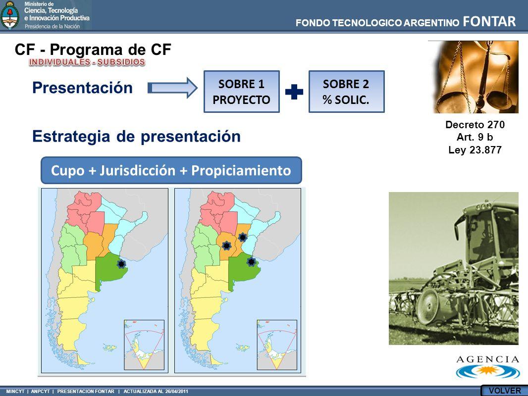 MINCYT | ANPCYT | PRESENTACION FONTAR | ACTUALIZADA AL 26/04/2011 FONDO TECNOLOGICO ARGENTINO FONTAR Presentación SOBRE 1 PROYECTO SOBRE 2 % SOLIC.