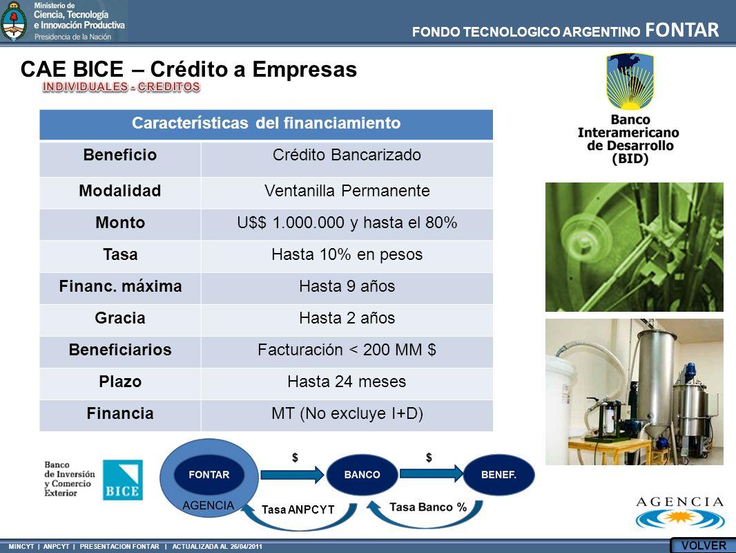 MINCYT | ANPCYT | PRESENTACION FONTAR | ACTUALIZADA AL 26/04/2011 FONDO TECNOLOGICO ARGENTINO FONTAR CAE BICE – Crédito a Empresas Características del financiamiento BeneficioCrédito Bancarizado ModalidadVentanilla Permanente MontoU$$ 1.000.000 y hasta el 80% TasaHasta 10% en pesos Financ.