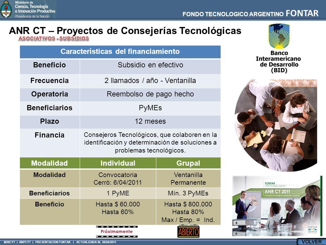 FONDO TECNOLOGICO ARGENTINO FONTAR MINCYT | ANPCYT | PRESENTACION FONTAR | ACTUALIZADA AL 26/04/2011 ANR CT – Proyectos de Consejerías Tecnológicas Características del financiamiento BeneficioSubsidio en efectivo Frecuencia2 llamados / año - Ventanilla OperatoriaReembolso de pago hecho BeneficiariosPyMEs Plazo12 meses Financia Consejeros Tecnológicos, que colaboren en la identificación y determinación de soluciones a problemas tecnológicos.