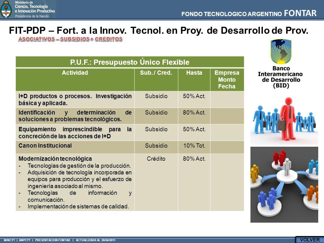 FONDO TECNOLOGICO ARGENTINO FONTAR MINCYT | ANPCYT | PRESENTACION FONTAR | ACTUALIZADA AL 26/04/2011 FIT-PDP – Fort.