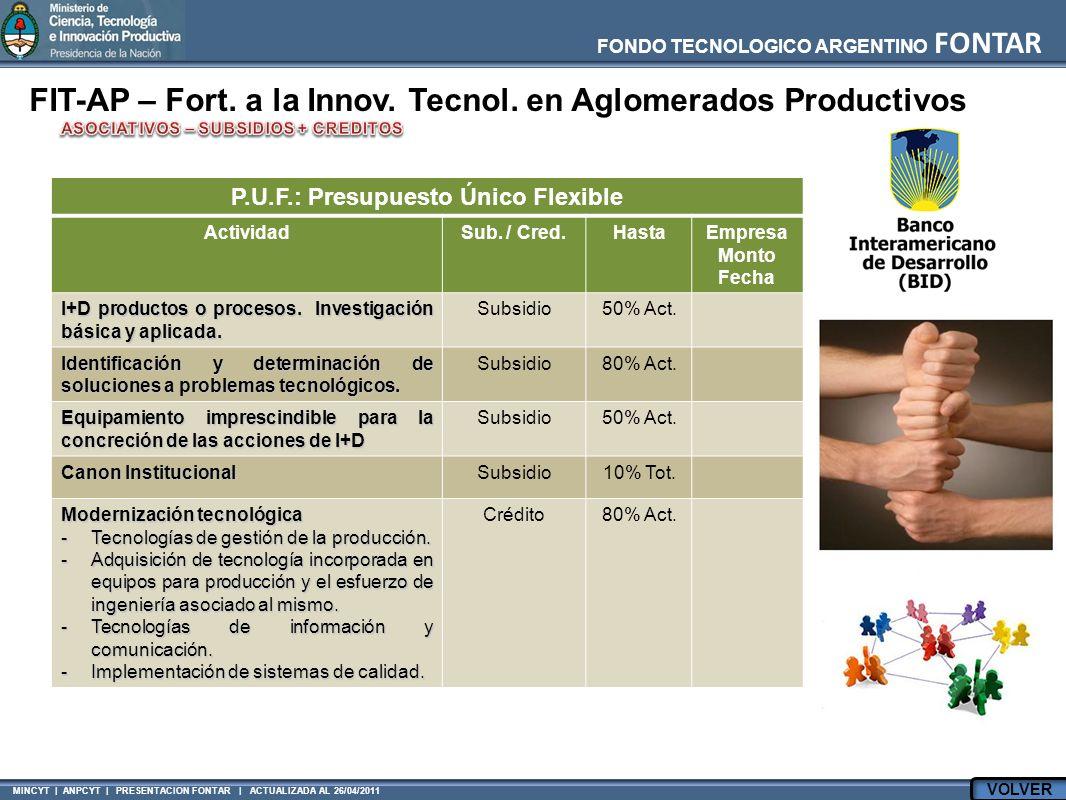 FONDO TECNOLOGICO ARGENTINO FONTAR MINCYT | ANPCYT | PRESENTACION FONTAR | ACTUALIZADA AL 26/04/2011 P.U.F.: Presupuesto Único Flexible ActividadSub.