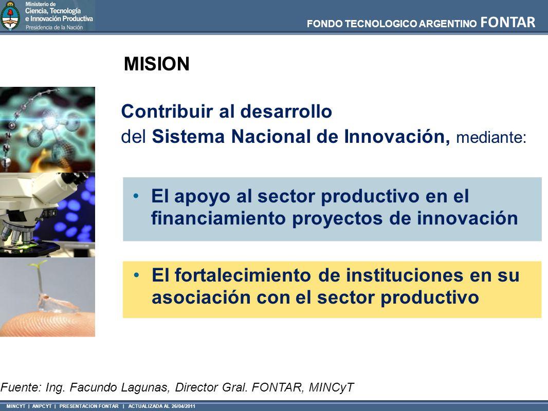 FONDO TECNOLOGICO ARGENTINO FONTAR MINCYT | ANPCYT | PRESENTACION FONTAR | ACTUALIZADA AL 26/04/2011 El apoyo al sector productivo en el financiamiento proyectos de innovación El fortalecimiento de instituciones en su asociación con el sector productivo MISION Contribuir al desarrollo del Sistema Nacional de Innovación, mediante: Fuente: Ing.