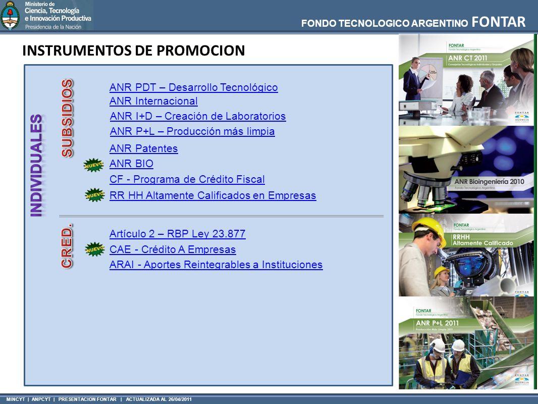 FONDO TECNOLOGICO ARGENTINO FONTAR MINCYT | ANPCYT | PRESENTACION FONTAR | ACTUALIZADA AL 26/04/2011 ANR PDT – Desarrollo Tecnológico ANR I+D – Creación de Laboratorios ANR P+L – Producción más limpia ANR Internacional ANR Patentes RR HH Altamente Calificados en Empresas CF - Programa de Crédito Fiscal ANR BIO ARAI - Aportes Reintegrables a Instituciones Artículo 2 – RBP Ley 23.877 CAE - Crédito A Empresas INSTRUMENTOS DE PROMOCION