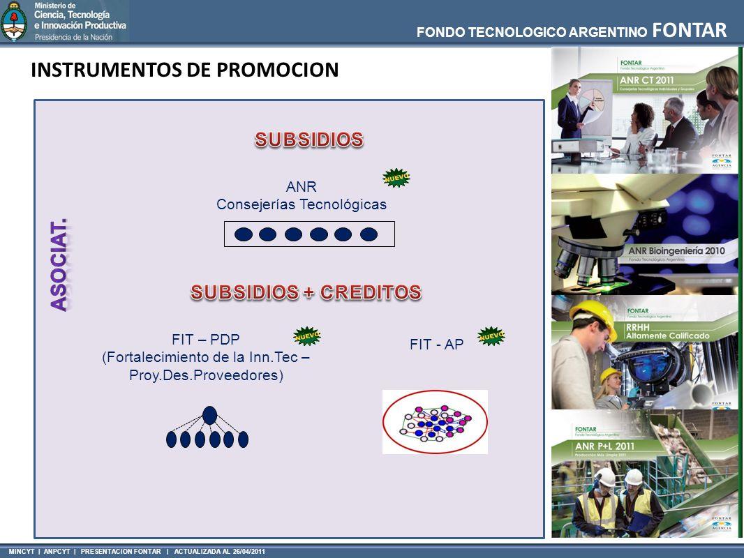 FONDO TECNOLOGICO ARGENTINO FONTAR MINCYT | ANPCYT | PRESENTACION FONTAR | ACTUALIZADA AL 26/04/2011 ANR Consejerías Tecnológicas FIT – PDP (Fortalecimiento de la Inn.Tec – Proy.Des.Proveedores) FIT - AP INSTRUMENTOS DE PROMOCION