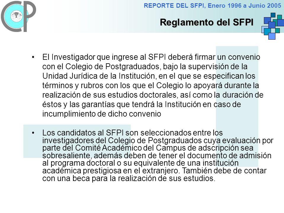 REPORTE DEL SFPI, Enero 1996 a Junio 2005 El Investigador que ingrese al SFPI deberá firmar un convenio con el Colegio de Postgraduados, bajo la supervisión de la Unidad Jurídica de la Institución, en el que se especifican los términos y rubros con los que el Colegio lo apoyará durante la realización de sus estudios doctorales, así como la duración de éstos y las garantías que tendrá la Institución en caso de incumplimiento de dicho convenio Los candidatos al SFPI son seleccionados entre los investigadores del Colegio de Postgraduados cuya evaluación por parte del Comité Académico del Campus de adscripción sea sobresaliente, además deben de tener el documento de admisión al programa doctoral o su equivalente de una institución académica prestigiosa en el extranjero.