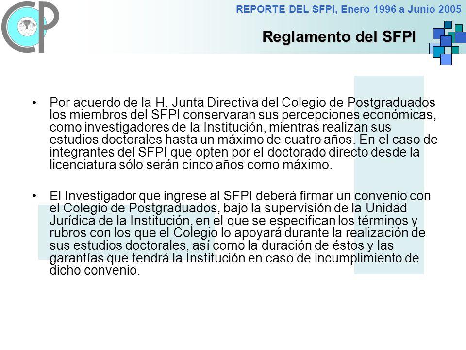 REPORTE DEL SFPI, Enero 1996 a Junio 2005 Por acuerdo de la H.