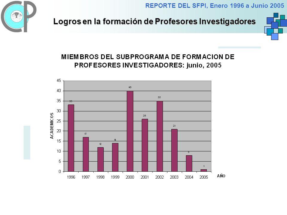 REPORTE DEL SFPI, Enero 1996 a Junio 2005 Logros en la formación de Profesores Investigadores