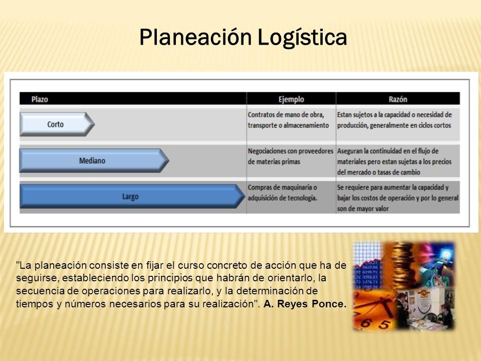 Planeación Logística La planeación consiste en fijar el curso concreto de acción que ha de seguirse, estableciendo los principios que habrán de orientarlo, la secuencia de operaciones para realizarlo, y la determinación de tiempos y números necesarios para su realización .