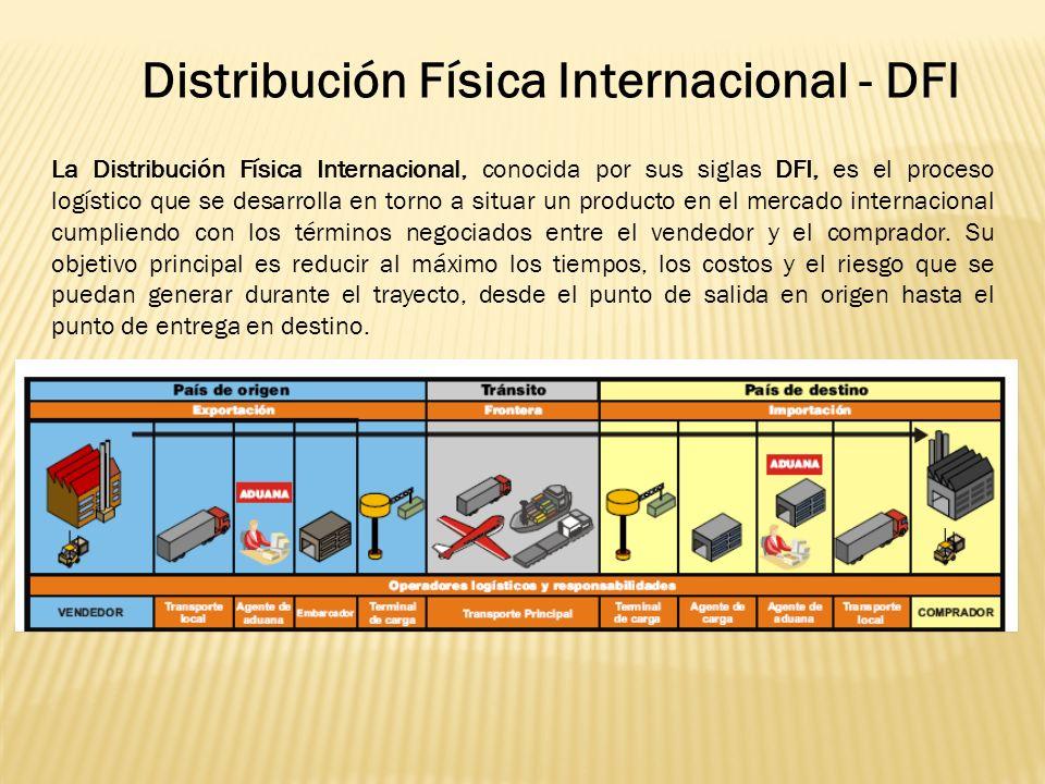 Distribución Física Internacional - DFI La Distribución Física Internacional, conocida por sus siglas DFI, es el proceso logístico que se desarrolla en torno a situar un producto en el mercado internacional cumpliendo con los términos negociados entre el vendedor y el comprador.