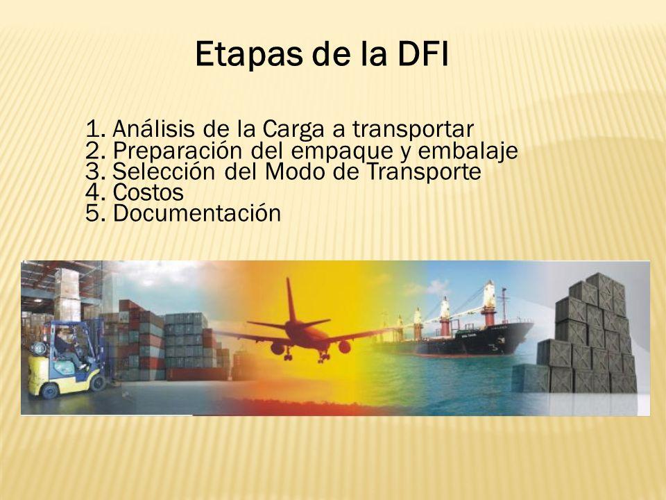 Etapas de la DFI 1.Análisis de la Carga a transportar 2.