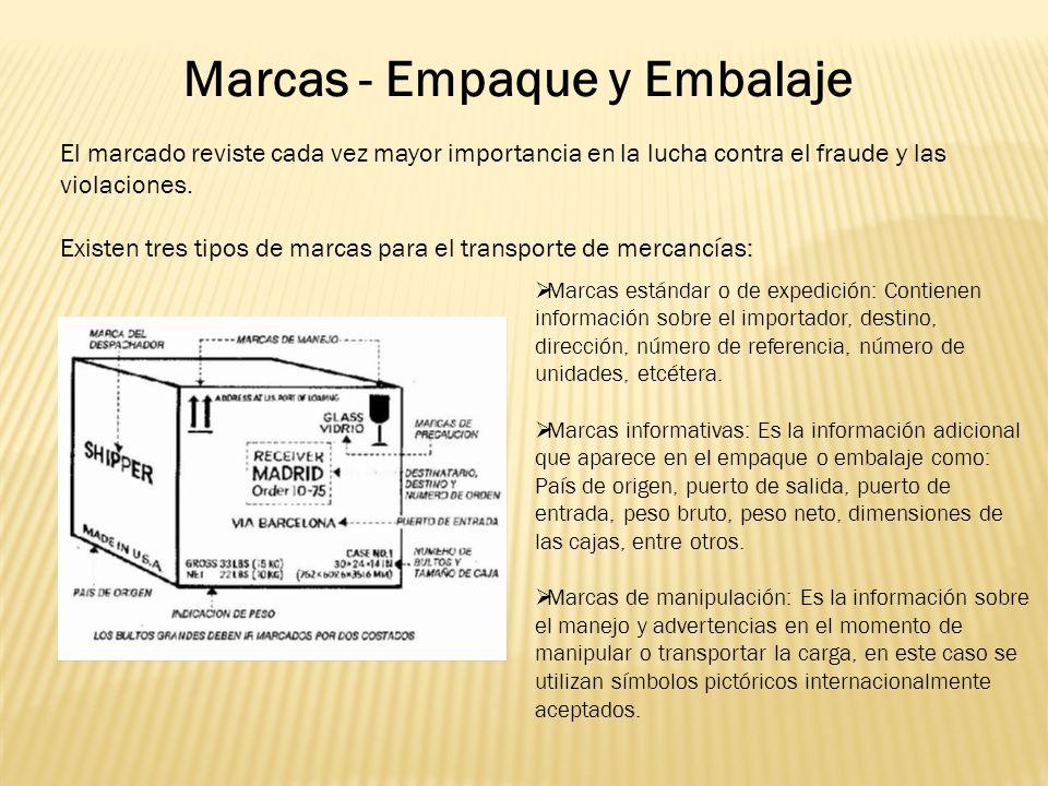 Marcas - Empaque y Embalaje El marcado reviste cada vez mayor importancia en la lucha contra el fraude y las violaciones.