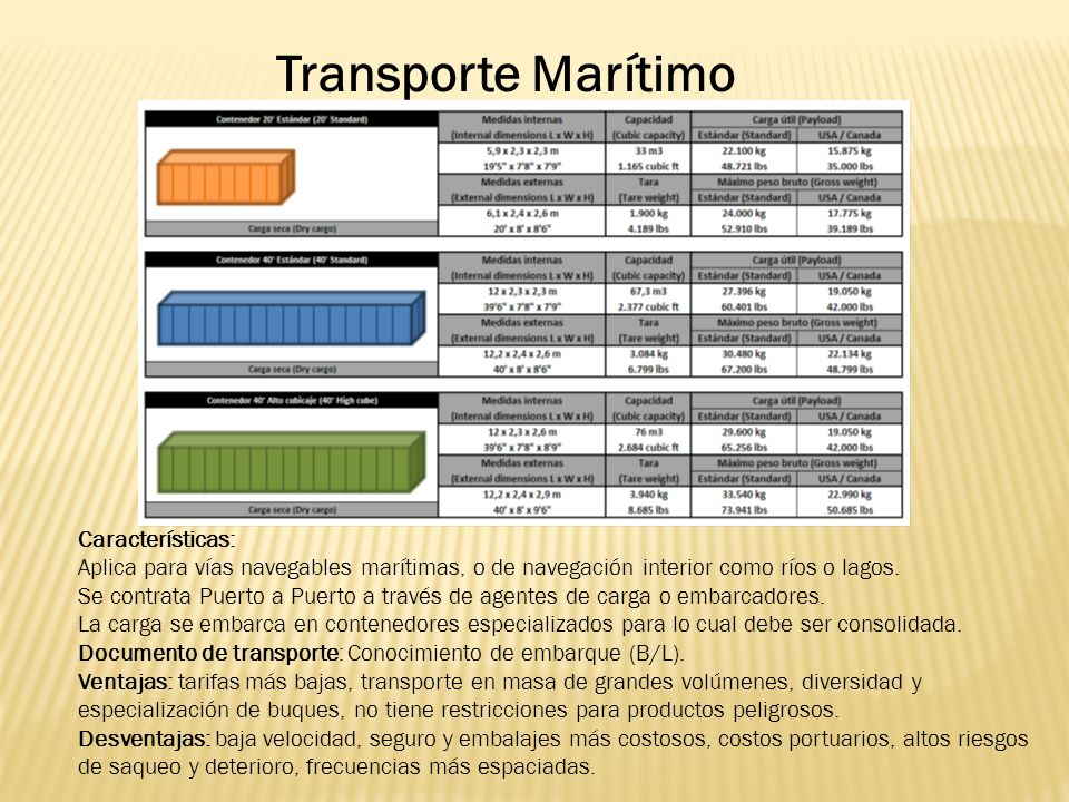 Transporte Marítimo Características: Aplica para vías navegables marítimas, o de navegación interior como ríos o lagos.