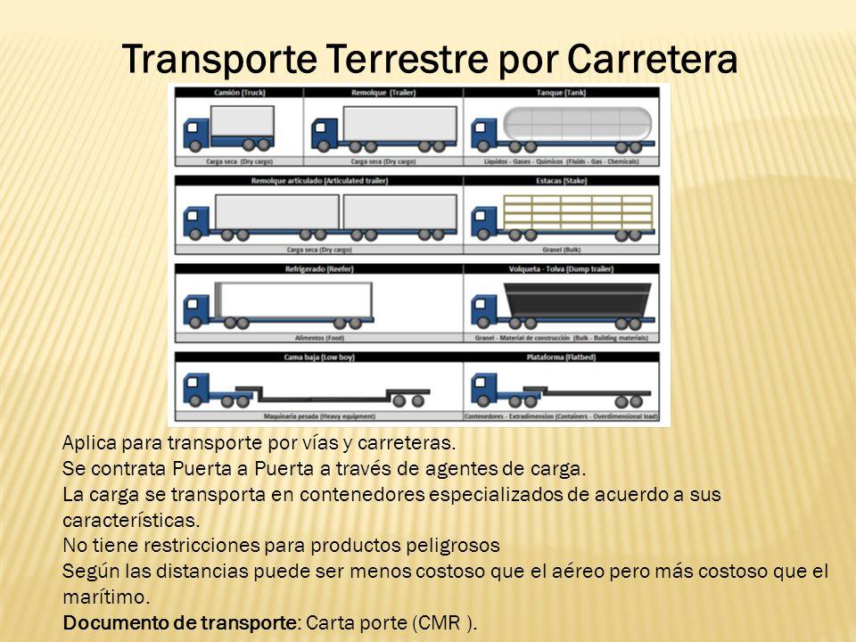 Transporte Terrestre por Carretera Aplica para transporte por vías y carreteras.