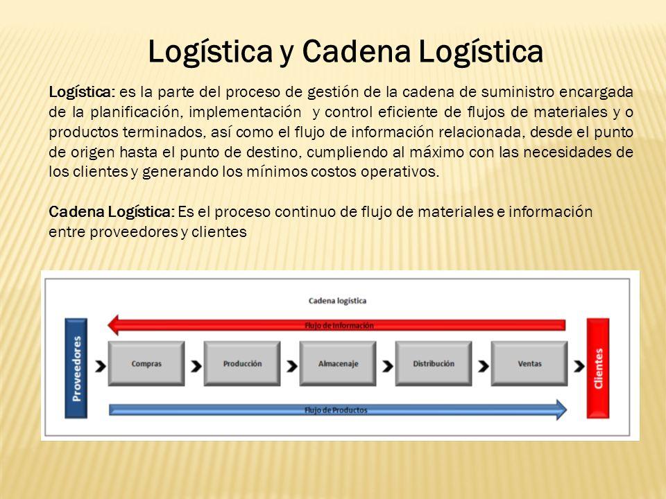 Logística: es la parte del proceso de gestión de la cadena de suministro encargada de la planificación, implementación y control eficiente de flujos de materiales y o productos terminados, así como el flujo de información relacionada, desde el punto de origen hasta el punto de destino, cumpliendo al máximo con las necesidades de los clientes y generando los mínimos costos operativos.