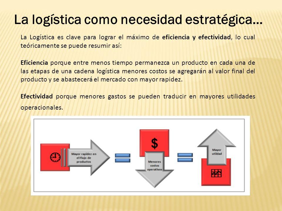 La Logística es clave para lograr el máximo de eficiencia y efectividad, lo cual teóricamente se puede resumir así: Eficiencia porque entre menos tiempo permanezca un producto en cada una de las etapas de una cadena logística menores costos se agregarán al valor final del producto y se abastecerá el mercado con mayor rapidez.