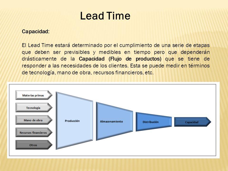 Capacidad: El Lead Time estará determinado por el cumplimiento de una serie de etapas que deben ser previsibles y medibles en tiempo pero que dependerán drásticamente de la Capacidad (Flujo de productos) que se tiene de responder a las necesidades de los clientes.