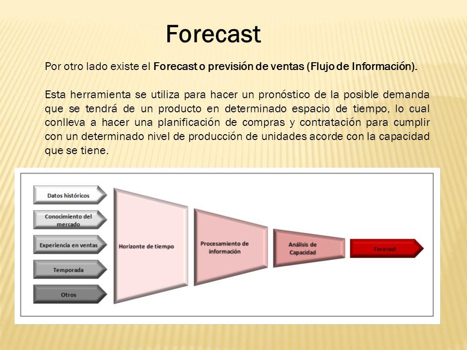 Por otro lado existe el Forecast o previsión de ventas (Flujo de Información).