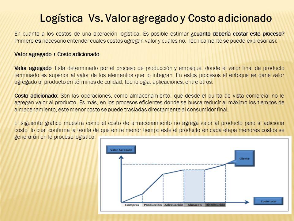 En cuanto a los costos de una operación logística.