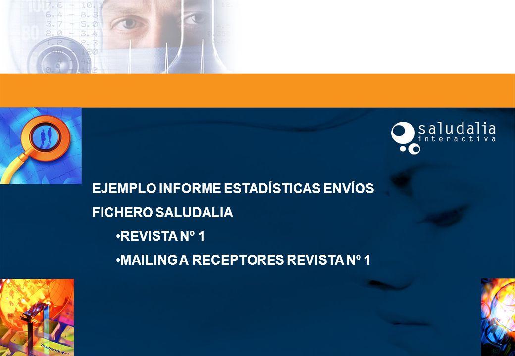 EJEMPLO INFORME ESTADÍSTICAS ENVÍOS FICHERO SALUDALIA REVISTA Nº 1 MAILING A RECEPTORES REVISTA Nº 1