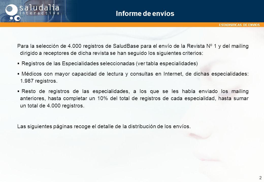 ESTADISITICAS DE ENVIOS 2 Para la selección de 4.000 registros de SaludBase para el envío de la Revista Nº 1 y del mailing dirigido a receptores de di