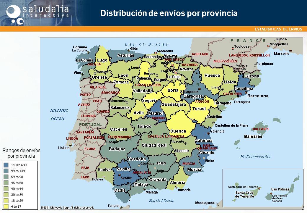 ESTADISITICAS DE ENVIOS 3 Rangos de envíos por provincia Distribución de envíos por provincia