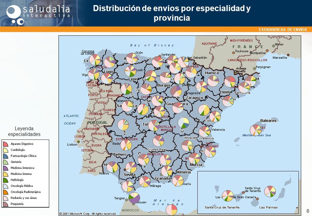 ESTADISITICAS DE ENVIOS 6 Distribución de envíos por especialidad y provincia Leyenda especialidades
