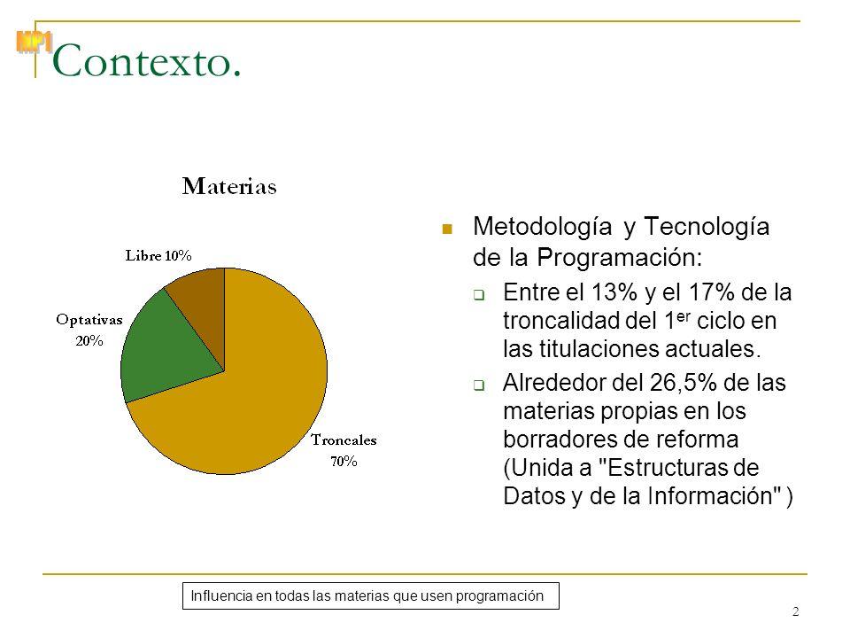 © Zenón J. Hernández Figueroa 2 Contexto. Metodología y Tecnología de la Programación: Entre el 13% y el 17% de la troncalidad del 1 er ciclo en las t
