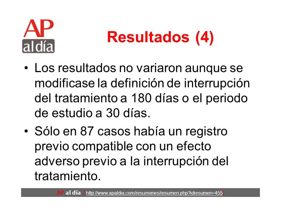 AP al día [ http://www.apaldia.com/resumenes/resumen.php idresumen=455 ] Resultados (4) Los resultados no variaron aunque se modificase la definición de interrupción del tratamiento a 180 días o el periodo de estudio a 30 días.