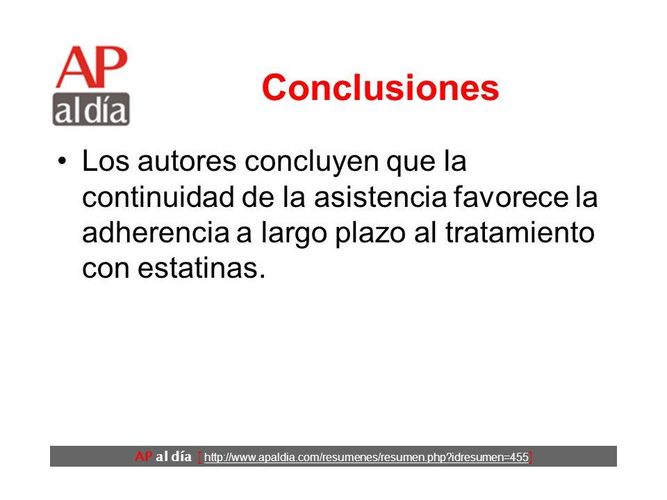 AP al día [ http://www.apaldia.com/resumenes/resumen.php?idresumen=455 ] Conclusiones Los autores concluyen que la continuidad de la asistencia favorece la adherencia a largo plazo al tratamiento con estatinas.