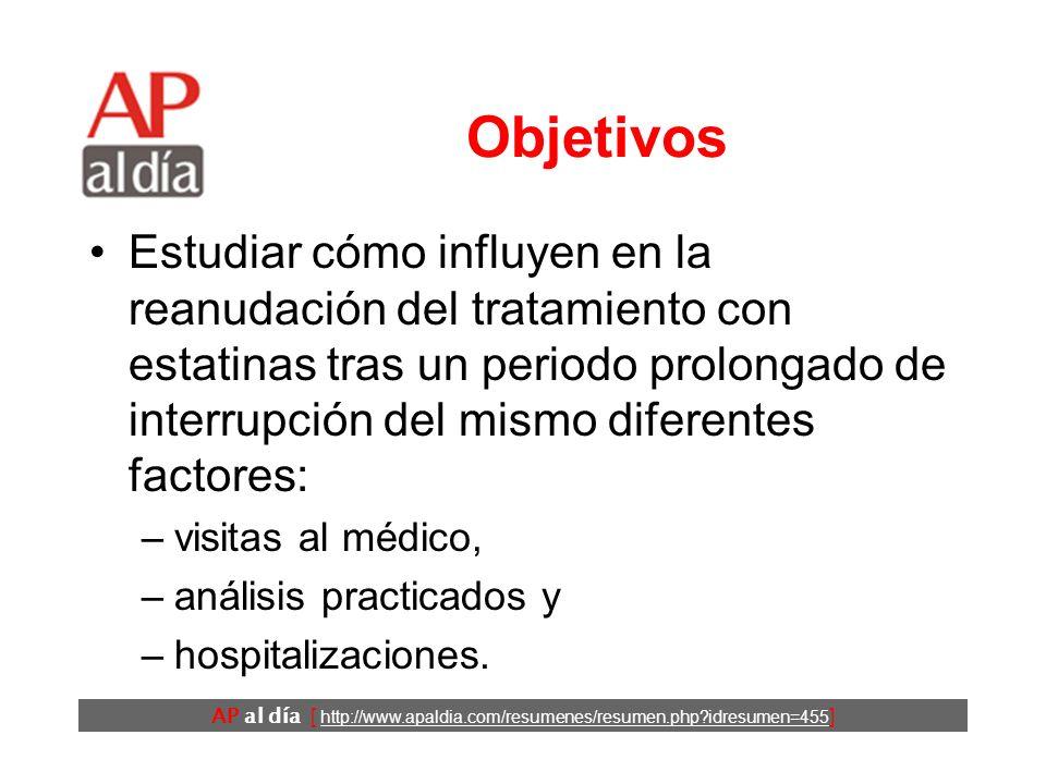 AP al día [ http://www.apaldia.com/resumenes/resumen.php?idresumen=455 ] Diseño (1) Estudio de cohortes.