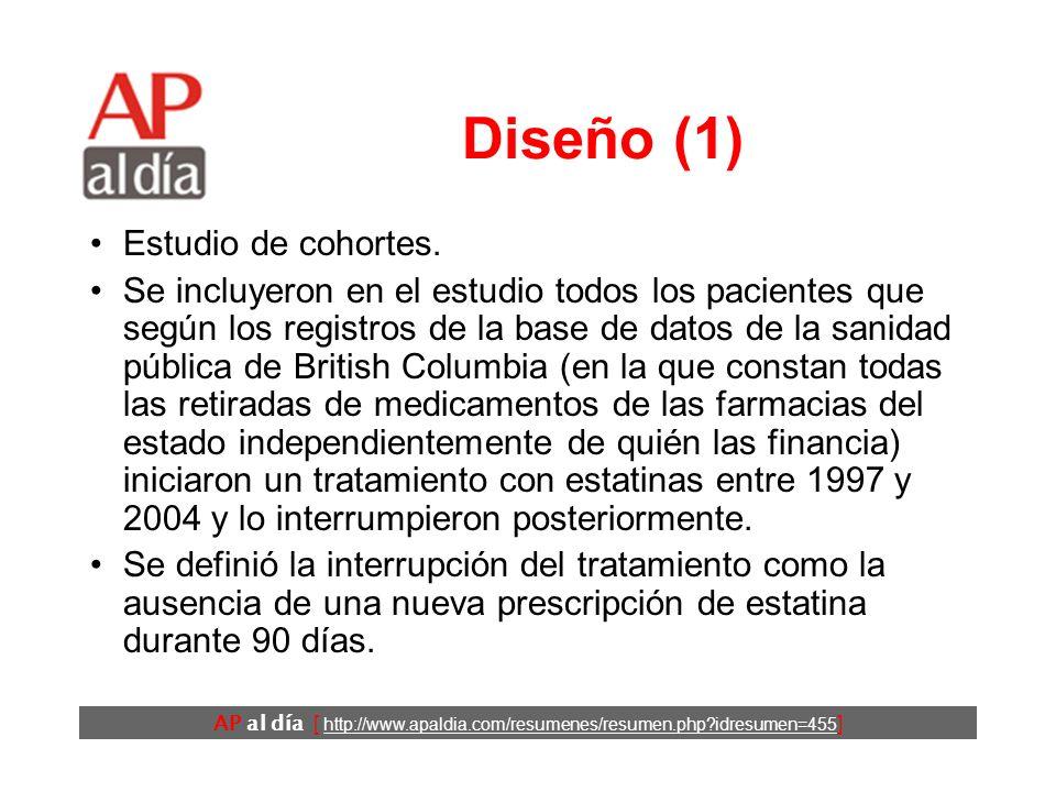 AP al día [ http://www.apaldia.com/resumenes/resumen.php idresumen=455 ] Diseño (1) Estudio de cohortes.