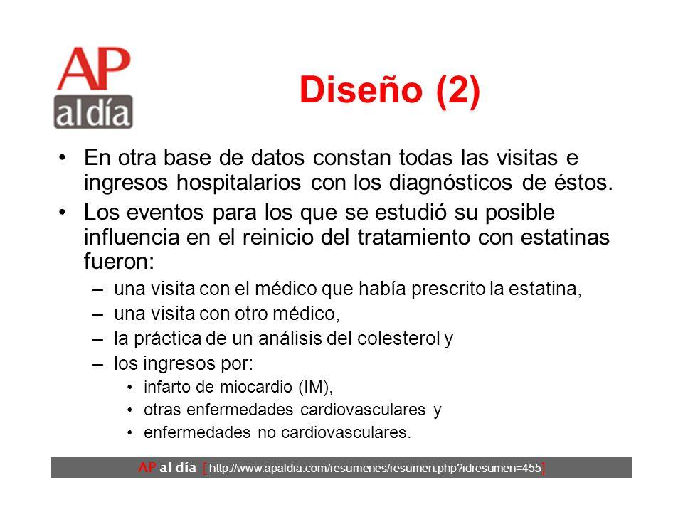 AP al día [ http://www.apaldia.com/resumenes/resumen.php idresumen=455 ] Diseño (2) En otra base de datos constan todas las visitas e ingresos hospitalarios con los diagnósticos de éstos.