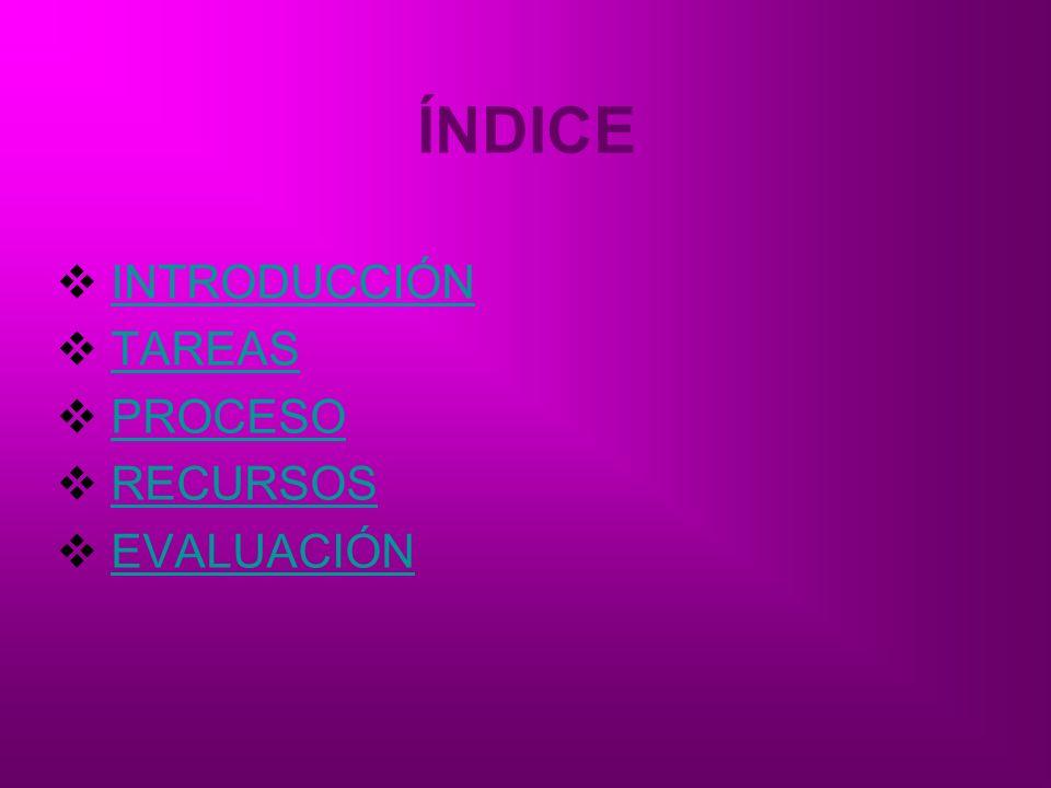 INTRODUCCIÓN En esta Webquest voy a tratar que los alumnos realizen lo siguiente: Análisis y exposición de los 5 factores establecidos por Porter: grado de rivalidad entre competidores existentes; amenaza de entrada de nuevos competidores; amenaza de aparición de productos o servicios sustitutivos; poder de negociación de los clientes; poder de negociación de los proveedores.